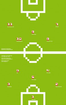 11 Designer für Deutschland
