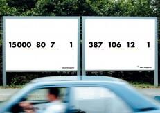 Plakatkampagne für die Stadt Wuppertal