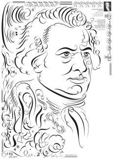 200 Years Bodoni